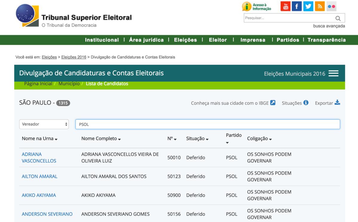 Lista de candidatos do PSOL a vereador nas eleições municipais de 2016.